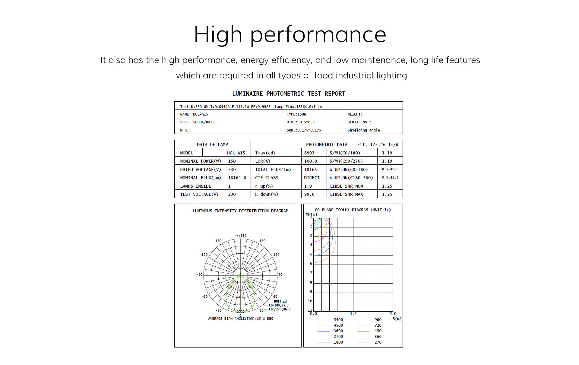 HiClean High performance