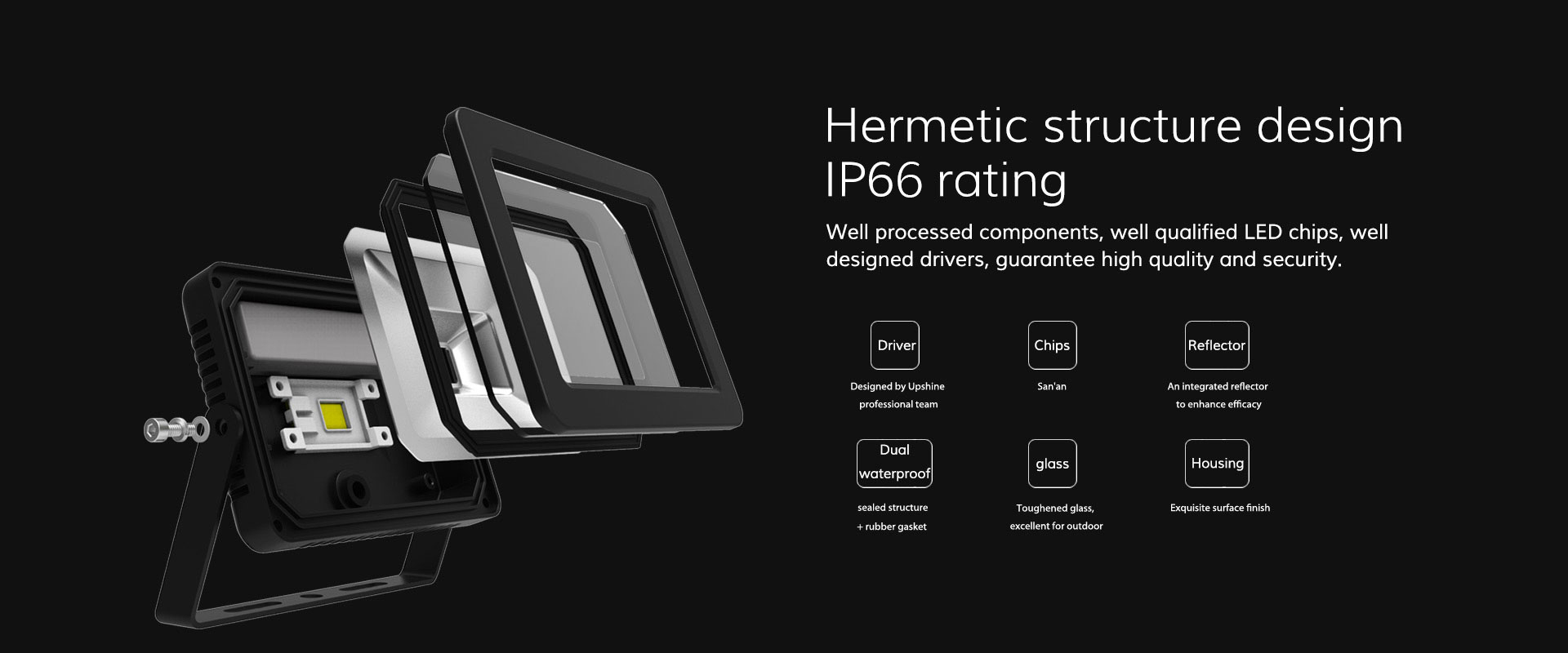 HiCover Ⅲ Hermetic structure design IP65 rating