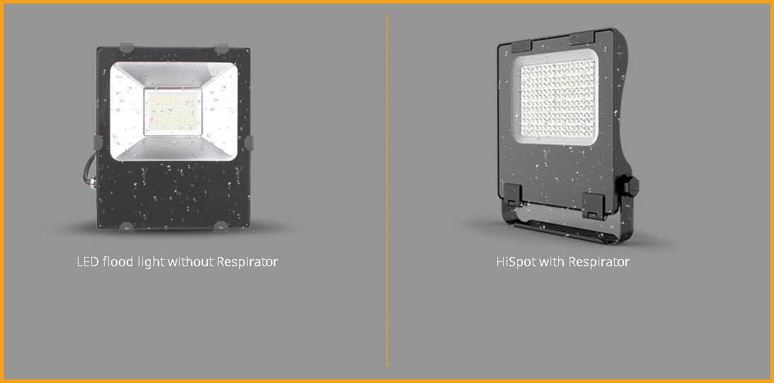 HiSpot vs without respirator